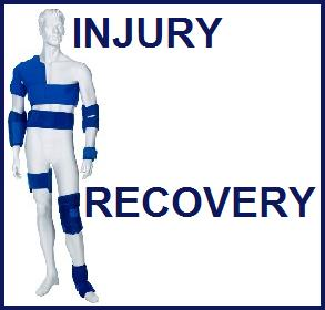 the injury and recovery process of ryan Coping with a sports injury is not easy  by taking responsibility for your recovery process, you will find a greater sense of control and will quickly progress.