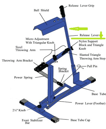 Release Lever for the Blue Flame Ultimate Pitching Machine