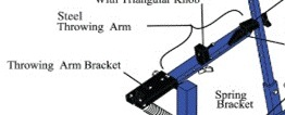 Throwing Arm Bracket for Blue Flame Ultimate Pitching Machine